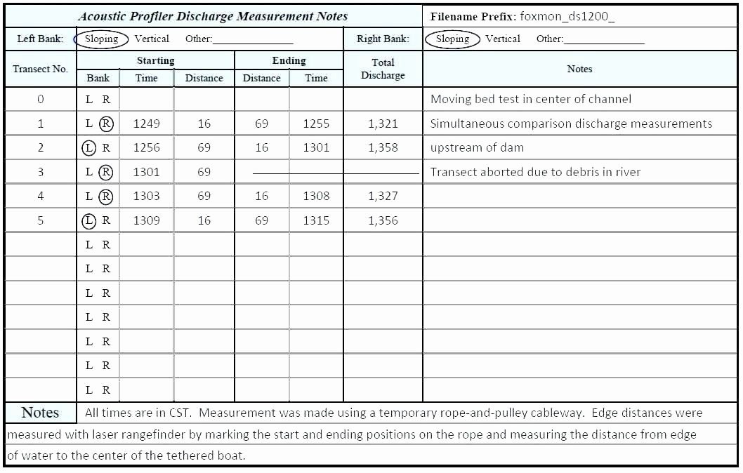 Excel Quality Control Checklist Template Fresh Quality assurance Plan Template Manufacturing