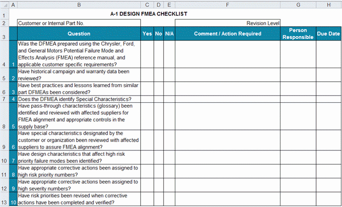 Excel Quality Control Checklist Template Inspirational Apqp Checklists In Excel