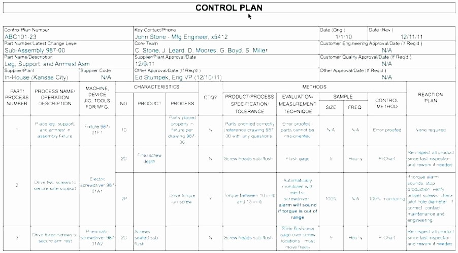 Excel Quality Control Checklist Template Luxury Checks Template Quality Control Checklist Excel Qa