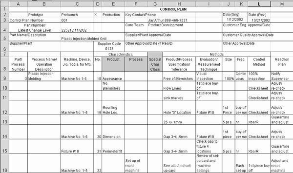 Excel Quality Control Checklist Template Unique Quality assurance Template Excel
