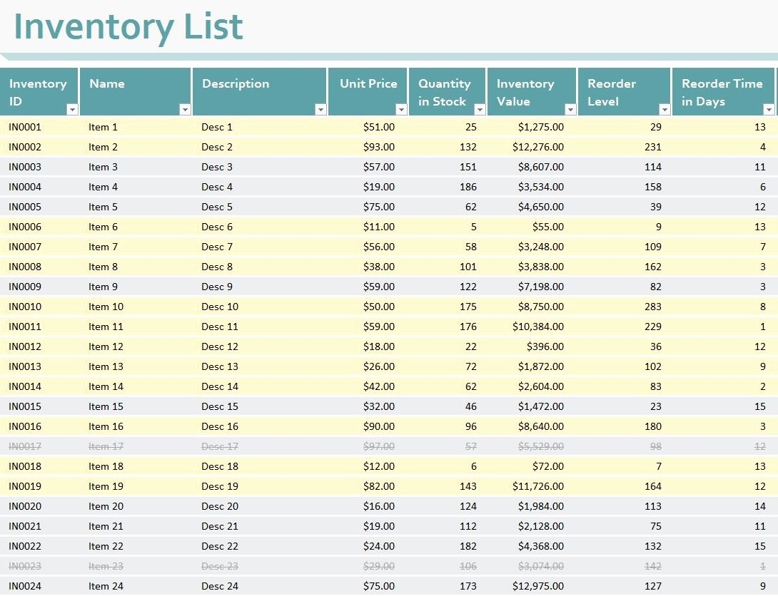 Excel Sheet for Inventory Control Unique Inventory Sheet Template Excel Workbook