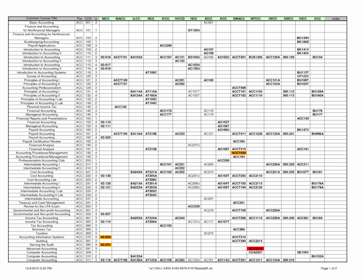 Excel Small Business Accounting Template Lovely Accounting Spreadsheets and Excel Templates for Small and
