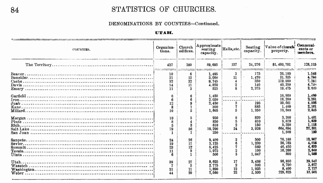Excel Spreadsheet for Church Contributions Luxury 90 Tithe and Fering Excel Template Church Tithe and