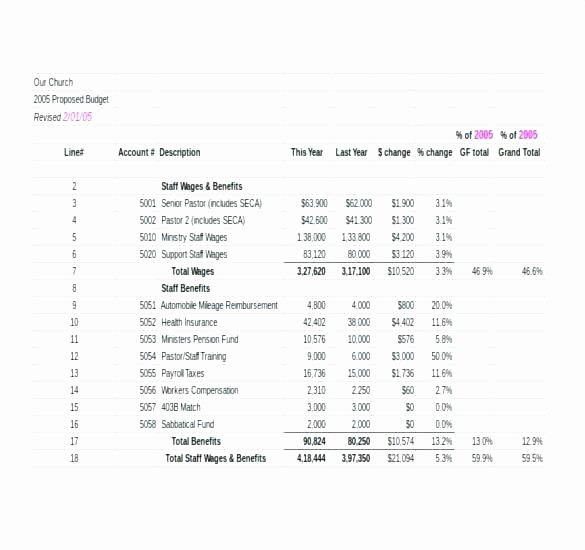 Excel Spreadsheet for Church Contributions Unique Spreadsheet Church Accounts Excel Template software