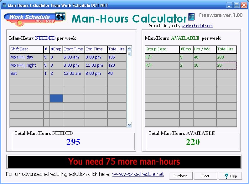 Excel Spreadsheet for Hours Worked Elegant Work Hours Calculator Excel Spreadsheet Downloads – Ebnefsi