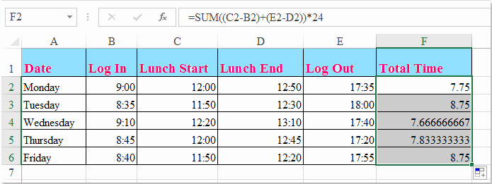Excel Spreadsheet for Hours Worked Inspirational How to Calculate Hours Worked and Minus Lunch Time In Excel
