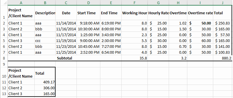 Excel Spreadsheet for Hours Worked Unique How to Create Billable Hours Template In Excel