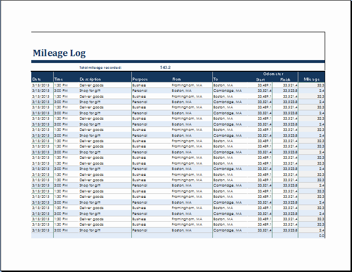 Excel Spreadsheet for Mileage Log Awesome Ms Excel Vehicle Mileage Log Template