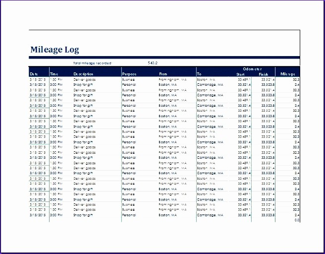 Excel Spreadsheet for Mileage Log Elegant 8 Mileage Log Template Excel Exceltemplates Exceltemplates