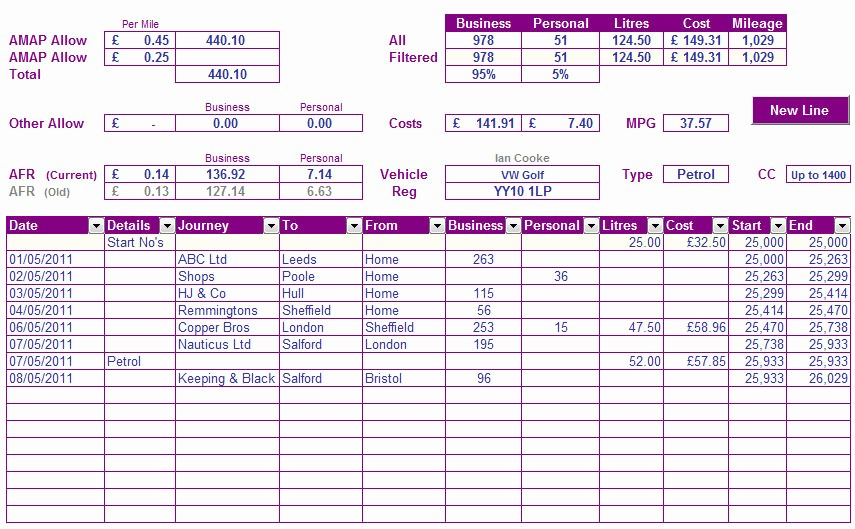 Excel Spreadsheet for Mileage Log Inspirational Car Mileage Log Template Car Mileage Template £17 99