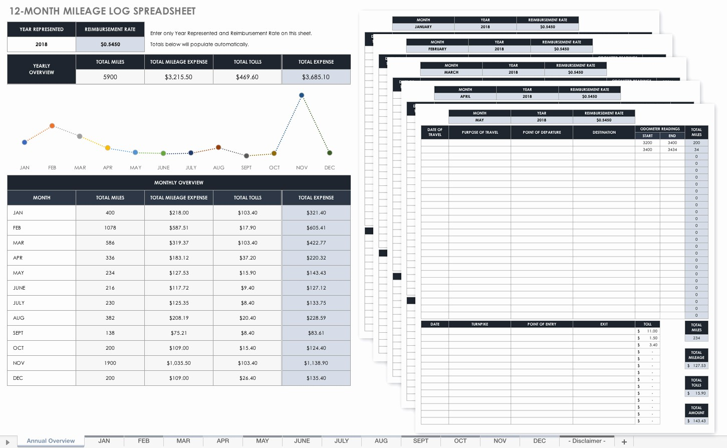 Excel Spreadsheet for Mileage Log Luxury Free Mileage Log Templates