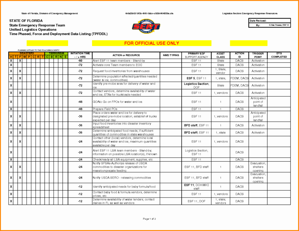 Excel Spreadsheet for Small Business Awesome Small Business Inventory Spreadsheet Template Supply