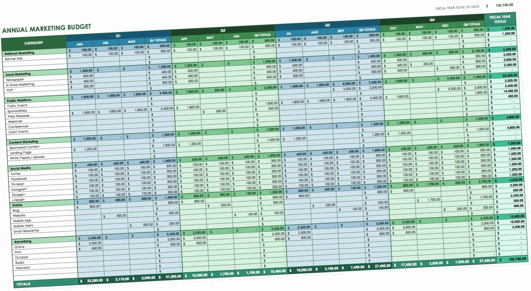 Excel Spreadsheet for Small Business Luxury Excel Bookkeeping Templates for Small Business Bookkeeping
