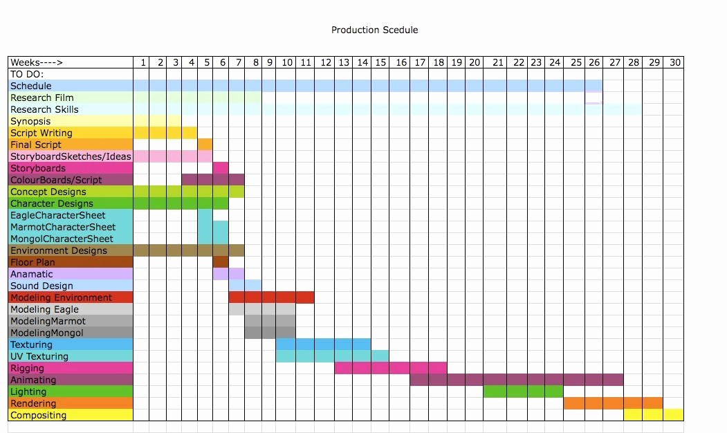 Excel Spreadsheet Template for Scheduling Awesome Production Schedule Template