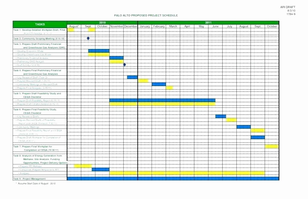 Excel Spreadsheet Template for Scheduling Lovely Resource Management Excel Template Spreadsheet for