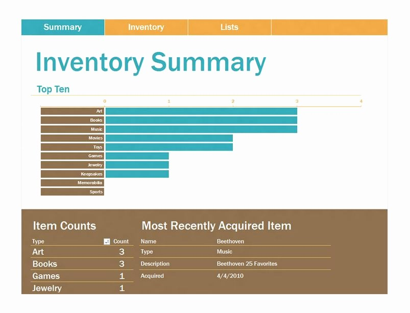 Excel Spreadsheet Templates for Inventory Best Of Inventory Spreadsheet Template