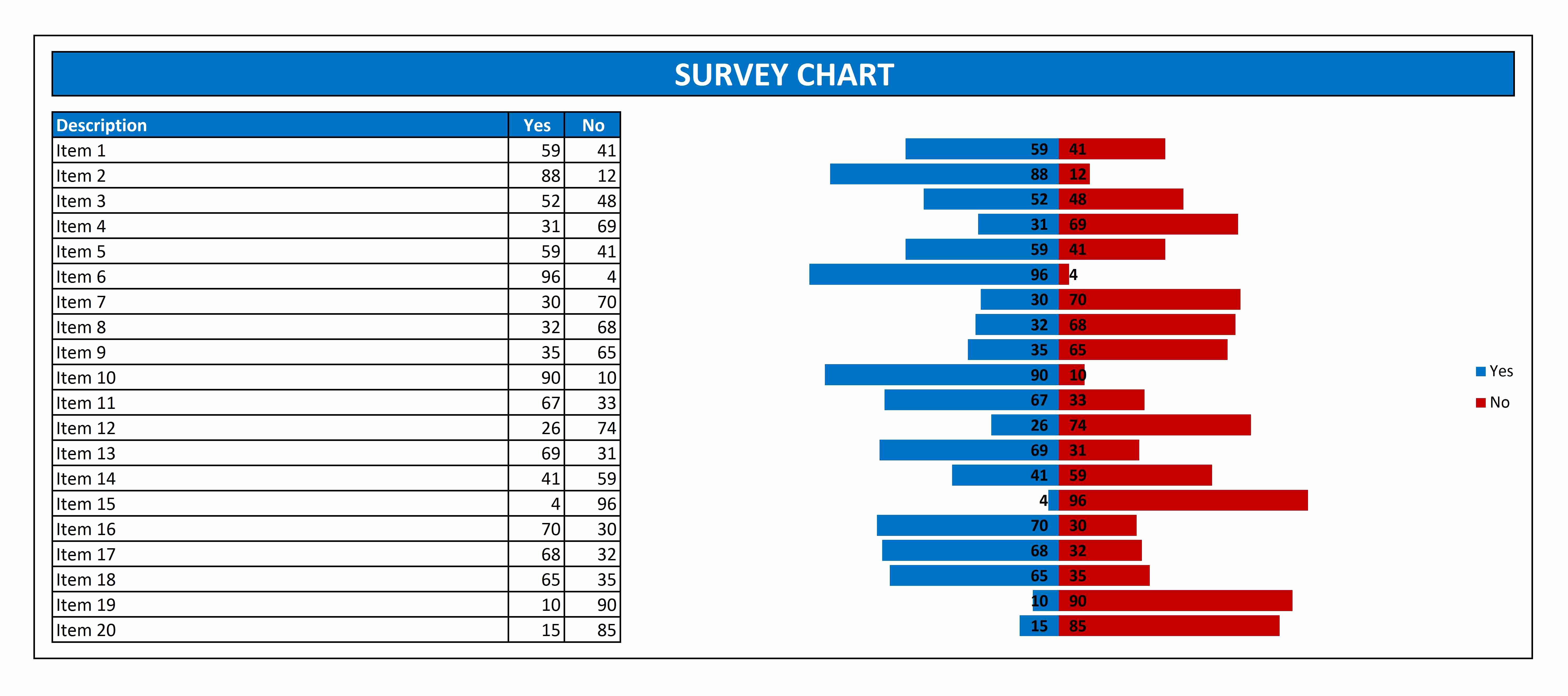 Excel Survey Template Free Download Unique Download Free software Questionnaire Templates In Excel