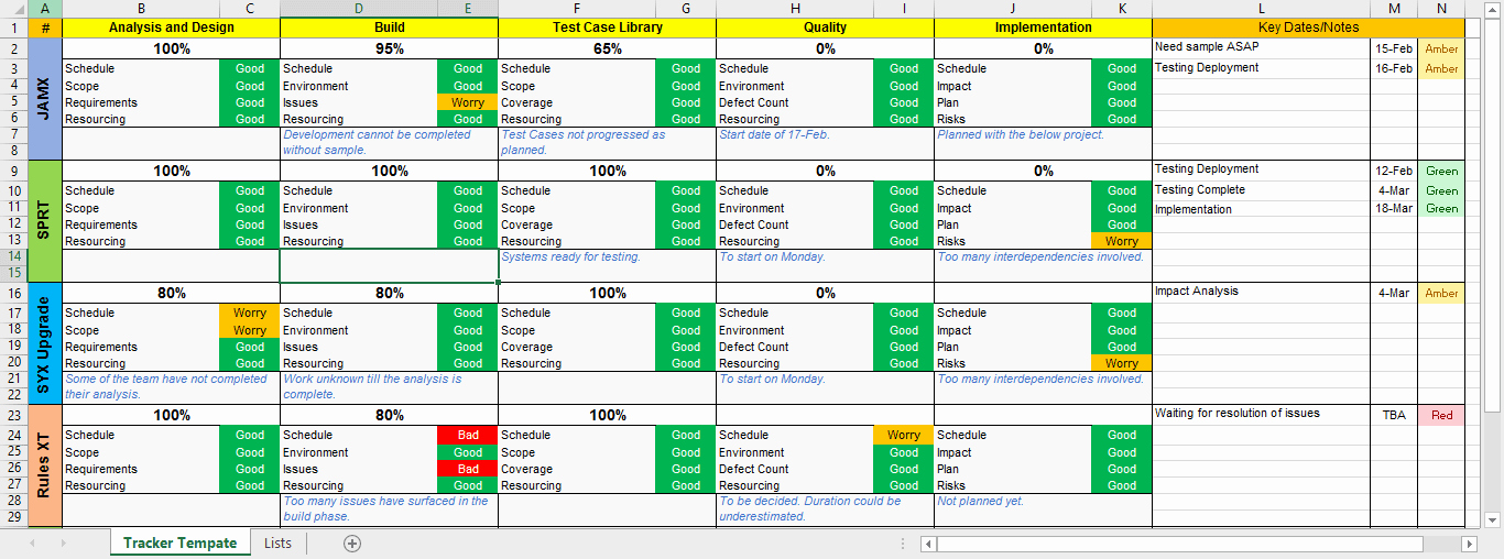 Excel Template for Tracking Tasks Best Of Project Management Templates Download 200 Templates