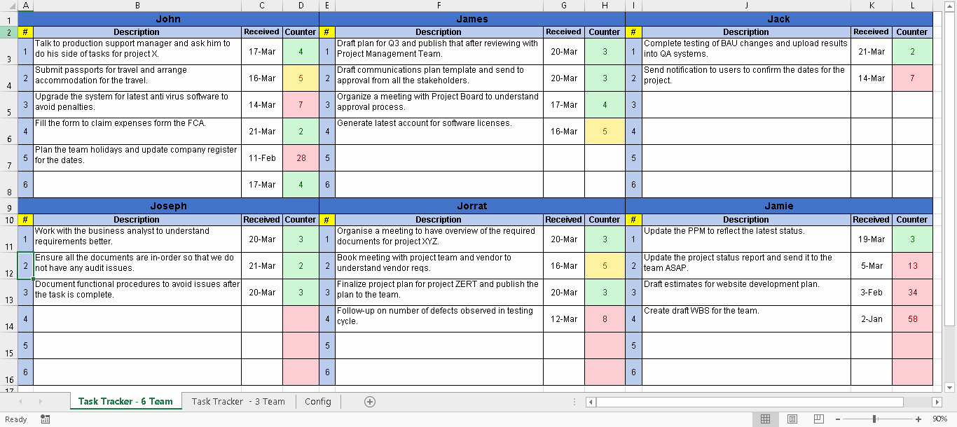 Excel Template for Tracking Tasks Lovely Simple Excel Task Tracker with Sla Tracking Free Project
