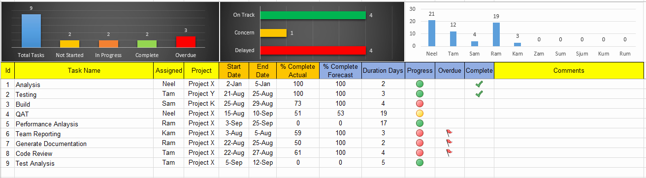 Excel Template for Tracking Tasks New Excel Task Tracker Dashboard Template Free Project