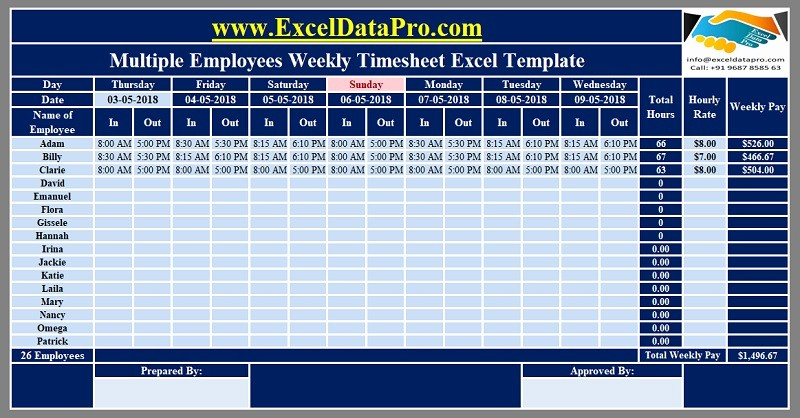 Excel Timesheet for Multiple Employees Fresh Download Free Hr Templates In Excel