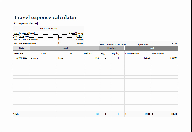 Excel Travel Expense Report Template Lovely Expense Report Template Excel