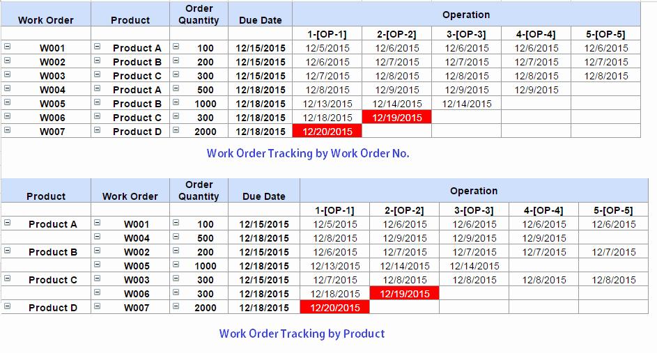 Excel Work order Tracking Spreadsheet Luxury Work order Tracking Template In Google Sheets