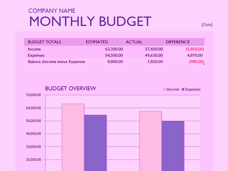 Expense Report Template Excel 2010 Beautiful Download Monthly Expense Report Templates Related Excel