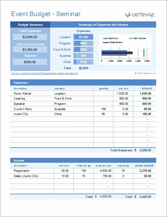 Expense Report Template Excel 2010 Beautiful event Expense Report Template for event Bud Template Excel