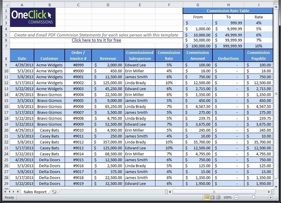Expense Report Template Excel Free Elegant Excel Report Template
