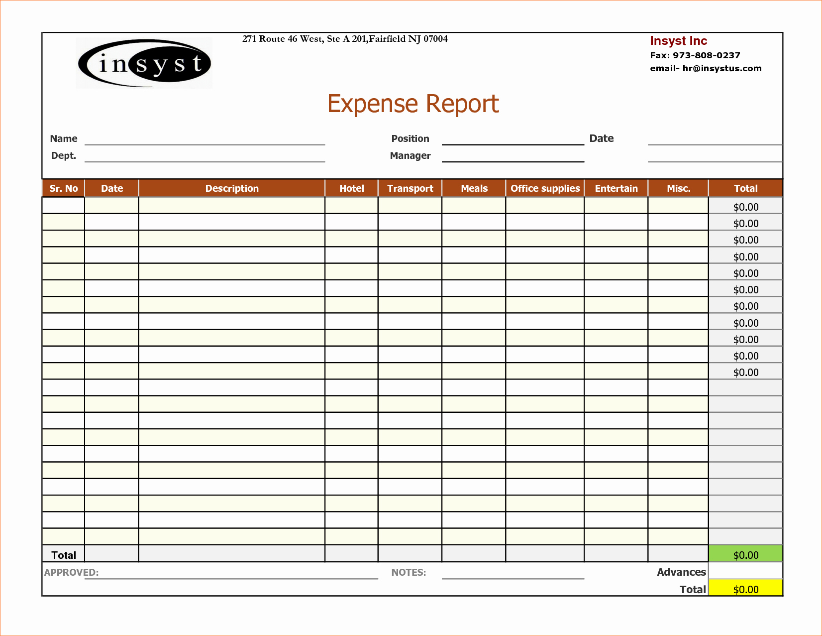 Expense Report Template Excel Free Inspirational 5 Free Expense Report Template