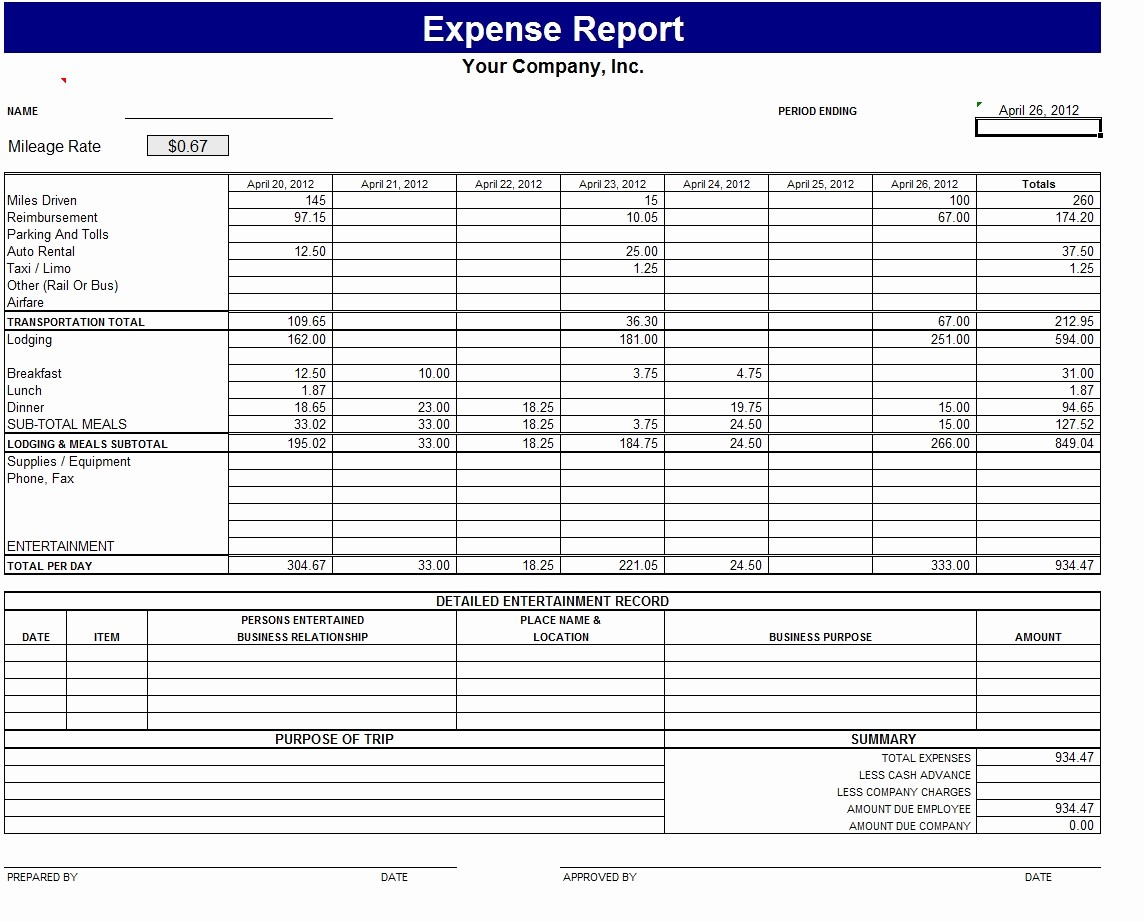 Expense Report Template Excel Free Lovely Accounts Expense Report Template Sample