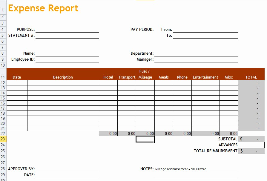 Expense Report Template for Numbers New Travel Expense Template Free – Amandae