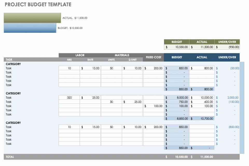 Expenses Sheet In Excel format Awesome 32 Free Excel Spreadsheet Templates
