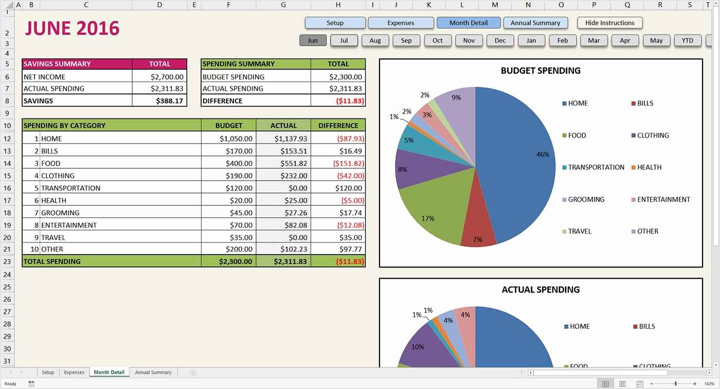 Expenses Sheet In Excel format Fresh Excel Spreadsheet Monthly Expenses Template
