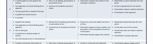 Fact Sheet Templates Microsoft Word Fresh Free Fact Sheet ← Microsoft Word Templates