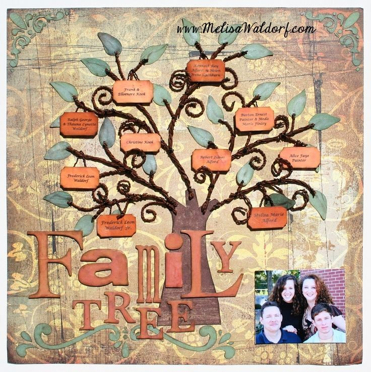 Family History Book Layout Ideas Best Of 122 Best Scrapbook Your Genealogy Images On Pinterest