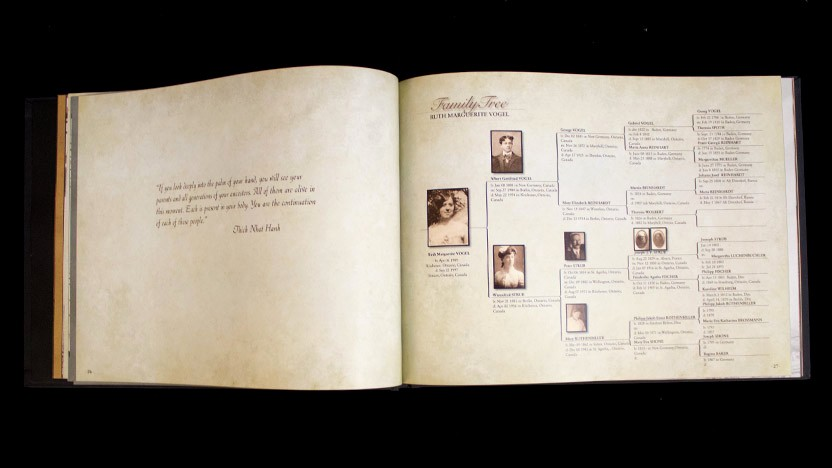 Family History Book Layout Ideas Best Of Creating A Mycanvas Family History Book Mycanvas