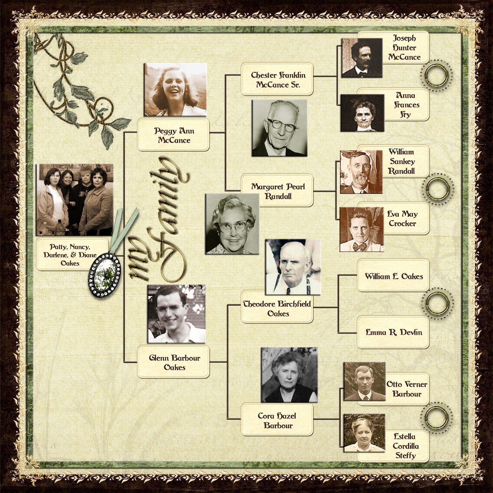 Family History Book Layout Ideas Best Of Family Trees Scrapbook Ideas Google Search