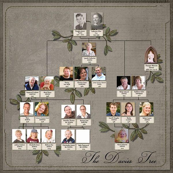 Family History Book Layout Ideas Elegant Davies Family Tree