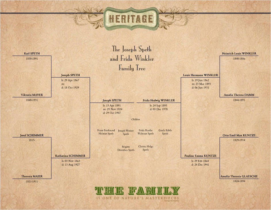 Family History Book Layout Ideas Elegant How Can I Include More Generations In My Family History