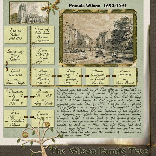Family History Book Layout Ideas Unique 31 Best Images About Family Tree Scrapbook Ideas On