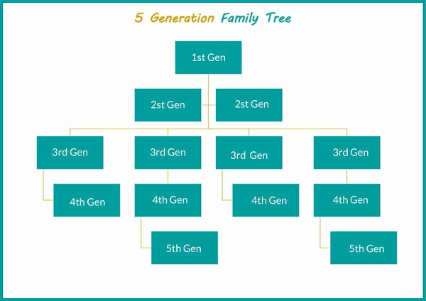 Family Tree Template 5 Generations New 51 Family Tree Templates Free Sample Example format