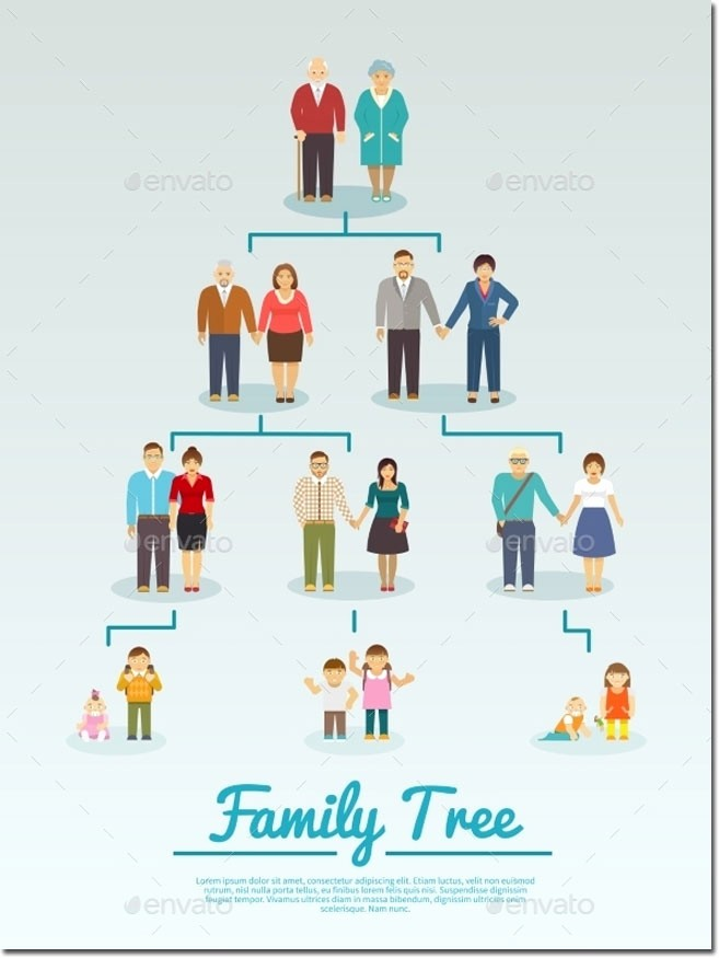 Family Tree Template 5 Generations Unique 20 Family Tree Templates & Chart Layouts