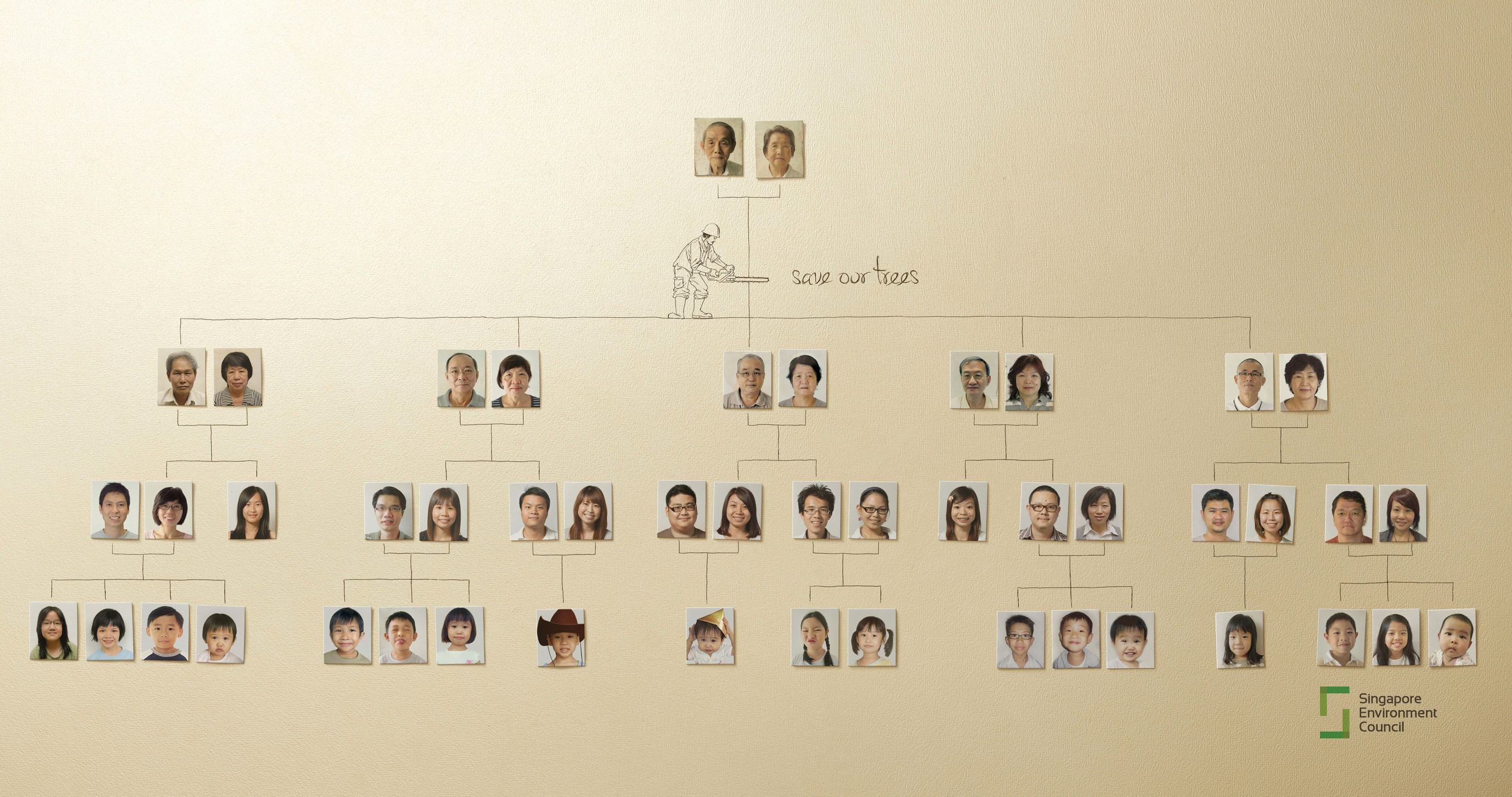 Family Tree Template for Mac Awesome Free Family Tree Template for Mac Templates Station