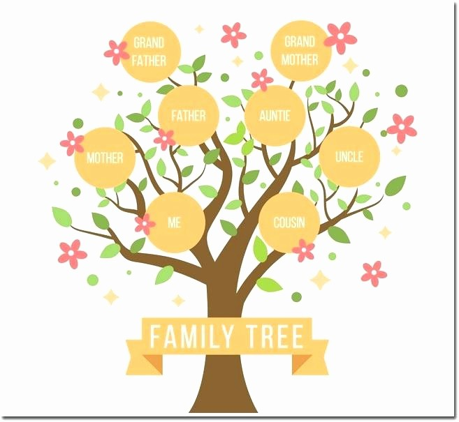Family Tree Template for Mac Beautiful Editable Family Tree Template Family Tree Flow Chart Maker