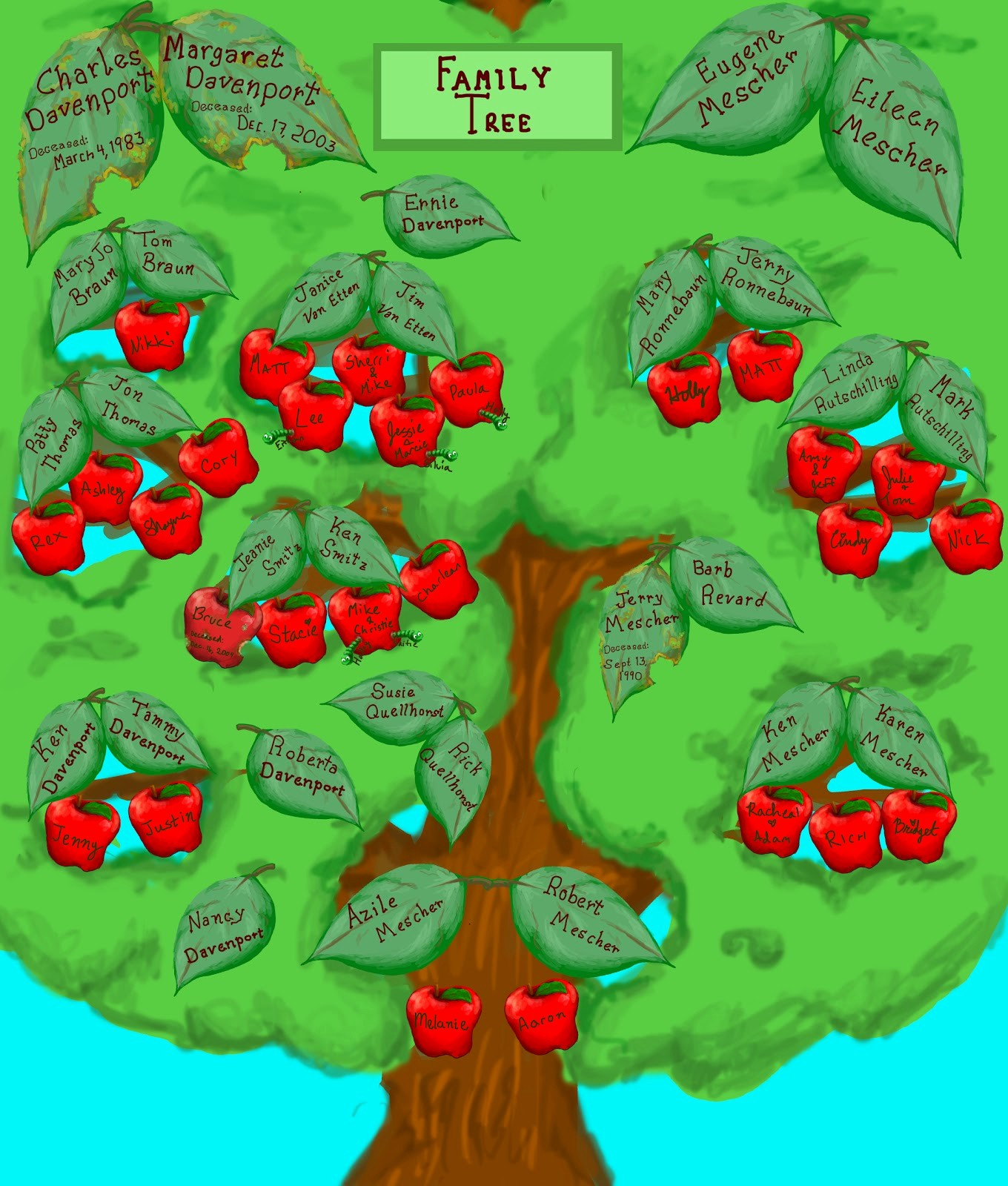 Family Tree Template for Mac Best Of Melanie S Mescher Family Tree