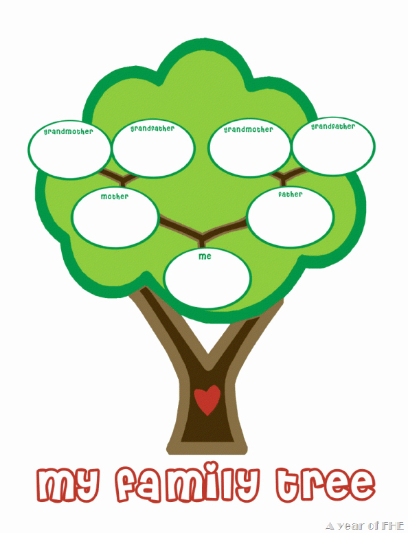 Family Tree Template for Mac Fresh Preschool Family Tree Template