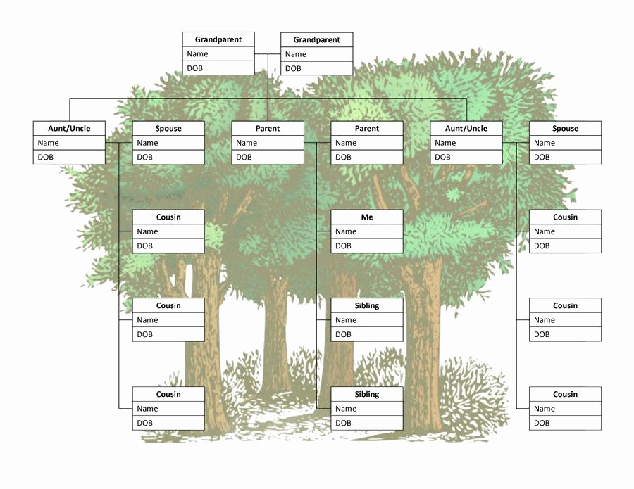 Family Tree Template for Mac Unique Free Fillable Family Tree Template – Elektroautos