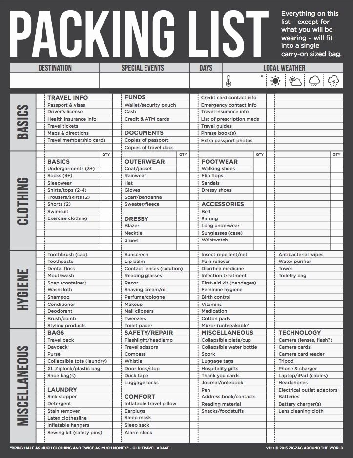 Family Vacation Packing List Template Best Of the Ultimate Carry Packing List Travel